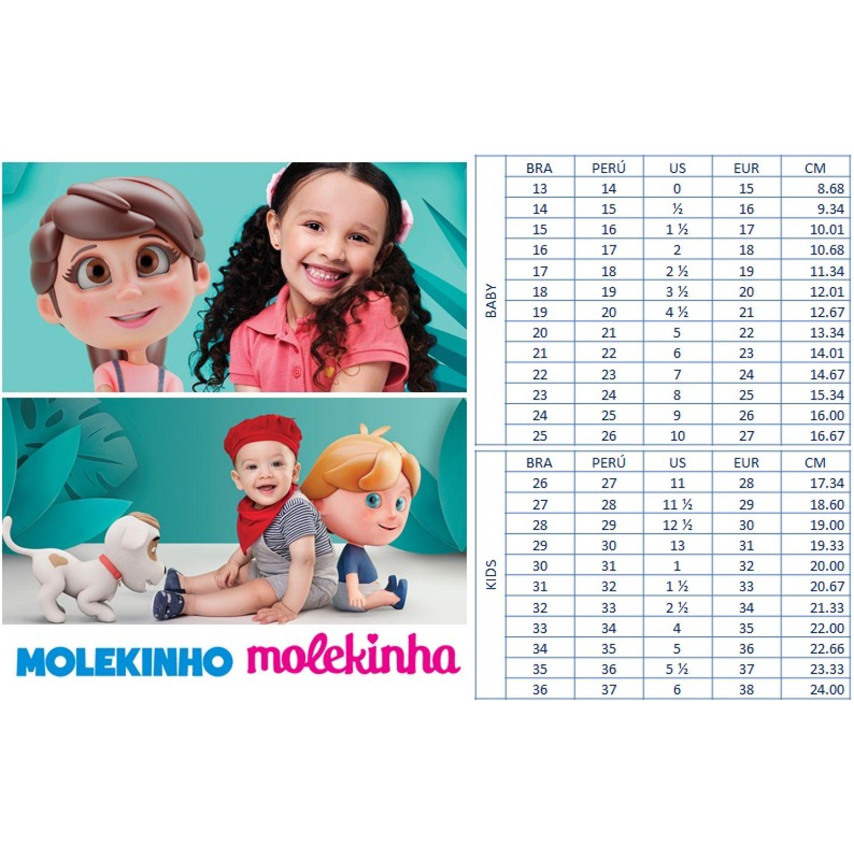 MOLEKINHO